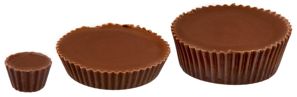 Relative sizing of peanut butter cups - story points sizing for estimation