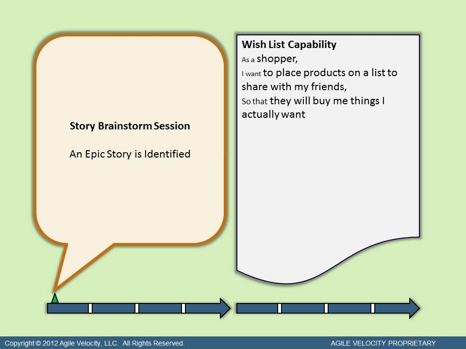 Story Brainstorm Session - User Story