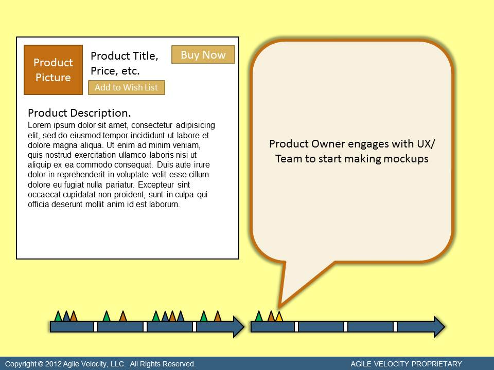 Product Owner uses User Story to engage with team