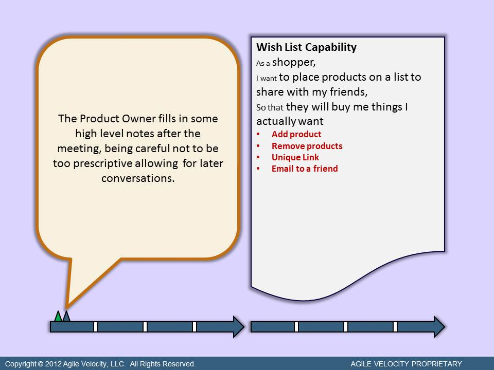 Wish List capability - User Story