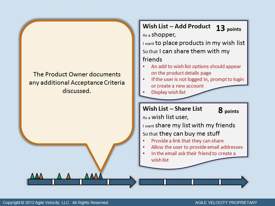 Product Owner Documents Acceptance Criteria for User story