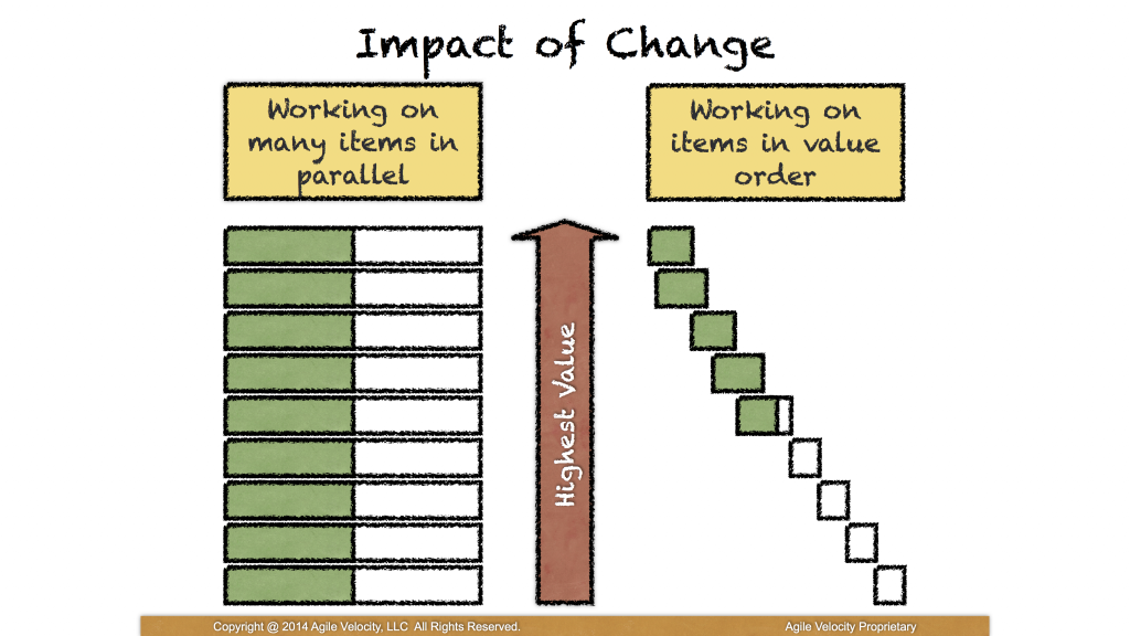 The impact of change - change your focus