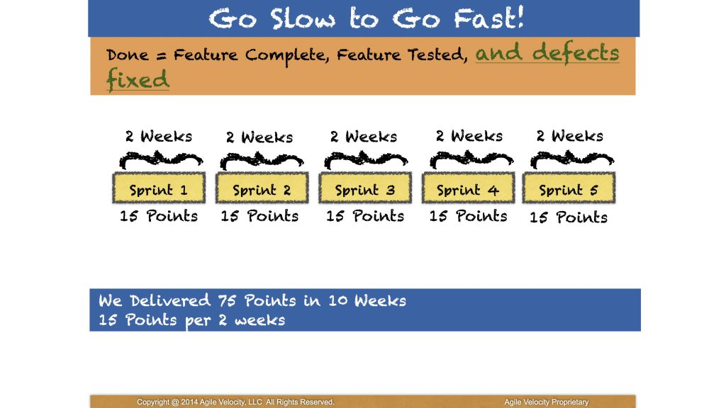 Go Slow to Go Fast - Getting to Done