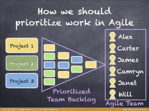 How we should prioritize work