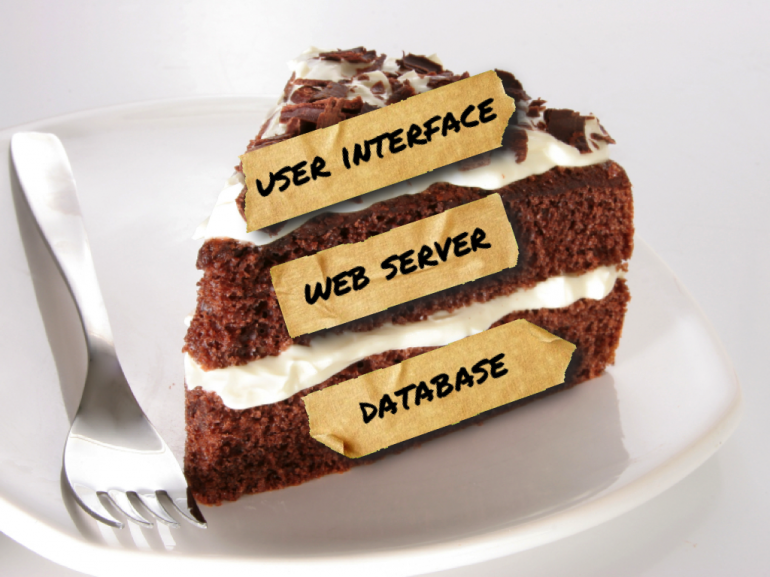Slice of cake - example of feature teams