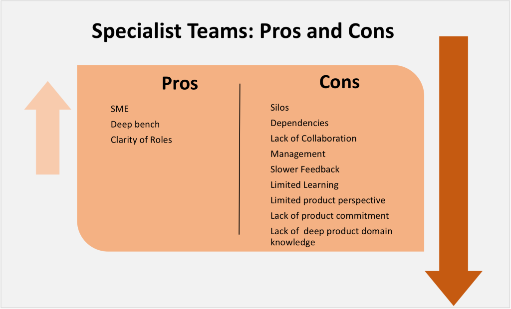 Pros and Cons of Specialist Teams (specialist vs feature team)