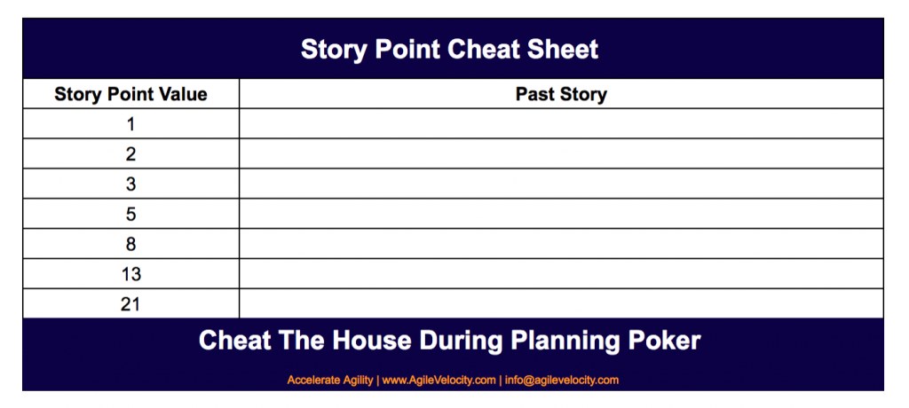 An story point estimation cheat sheet