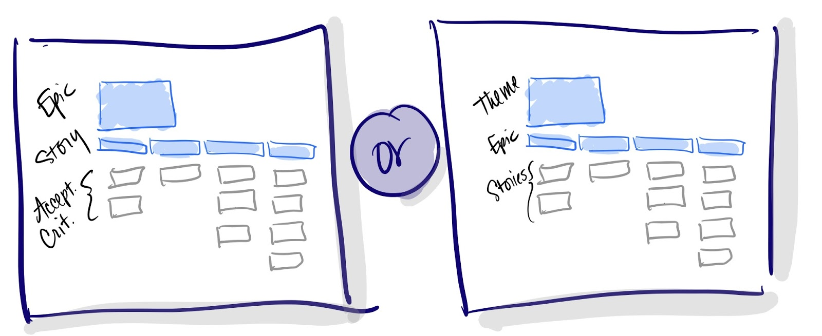 2 options for breaking down your story map