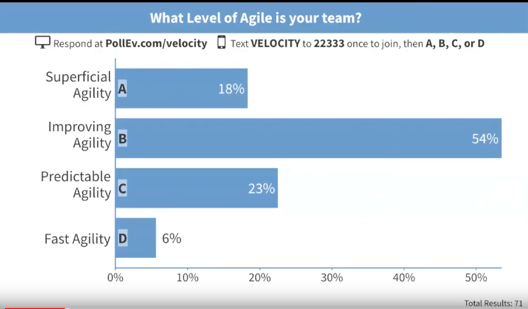 What level of Agile is your team?