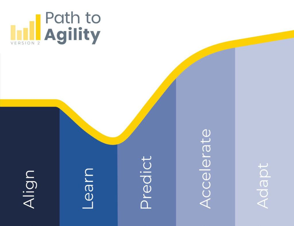 Path to Agility Stages
